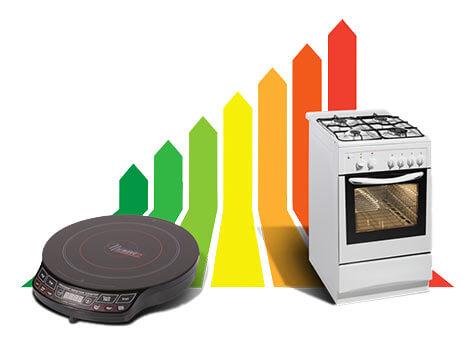 NuWave PIC - Energy Savings